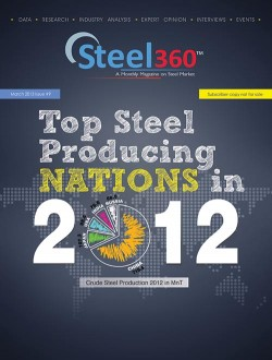Top Steel Producing Nations In 2012