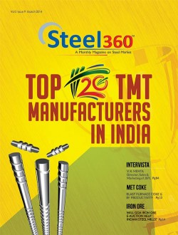 Top 20 Tmt Manufacturers In India