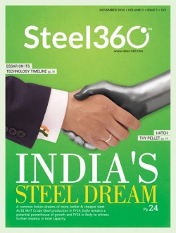 India's Steel Dream