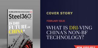 Is DRI future of China