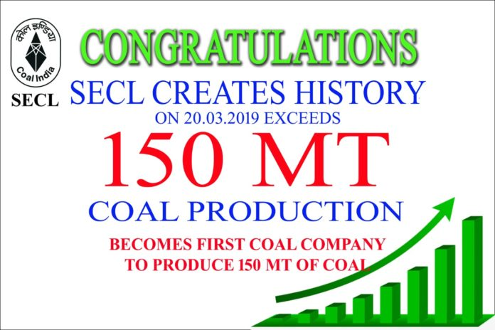 SECL during FY 2018-19 has crossed coal production of 150 Million Tonnes. With this new record, SECL has become the first company in India to cross coal production figure of 150 Million Tonnes.