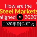 Steel Scrap & Graphite Electrode Conference