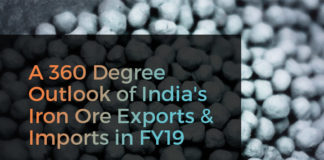 A 360 Degree Outlook of India's Iron Ore Exports & Imports in FY19